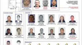 Ficha EU a Los Urabeños, célula que trafica desde Colombia a México