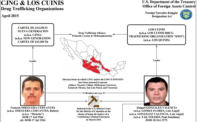 """La PGR investiga supuesta red de protección al """"Mencho"""""""