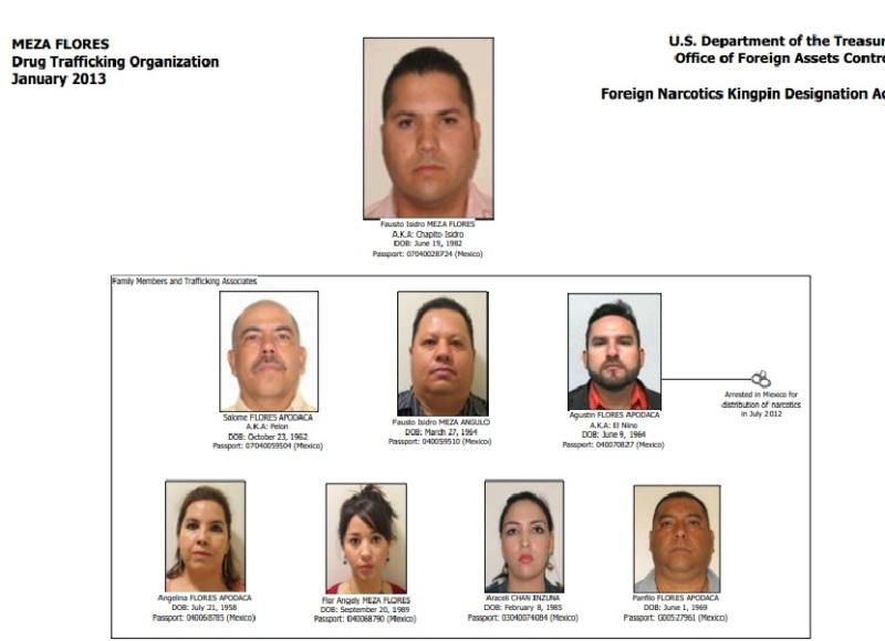 Ficha Estados Unidos al Chapo Isidro y a su familia