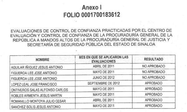 Examen del 14 de abril de 2011. Segundo reprobado.