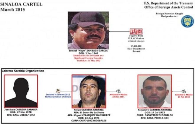 Los Cabrera de Durango, fichados por Estados Unidos