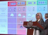 Nacional | Publicitan plan de reactivación ante la contingencia del COVID-19