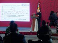 AMLO propone un aumento del 15% al salario mínimo