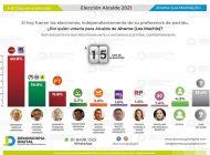 Ganamos la campaña y arrasaremos en la elección: Gerardo Vargas Landeros
