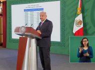 López Obrador admitió aumento de la inflación, culpa a EEUU